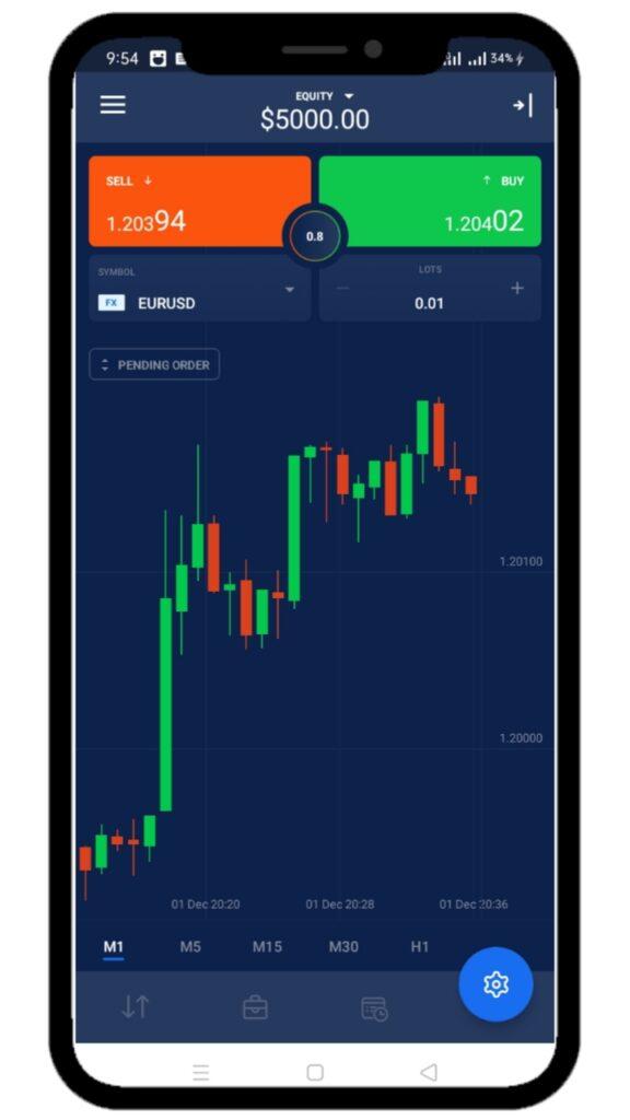 Forex Trading App - by OctaFX - Earn Money Online